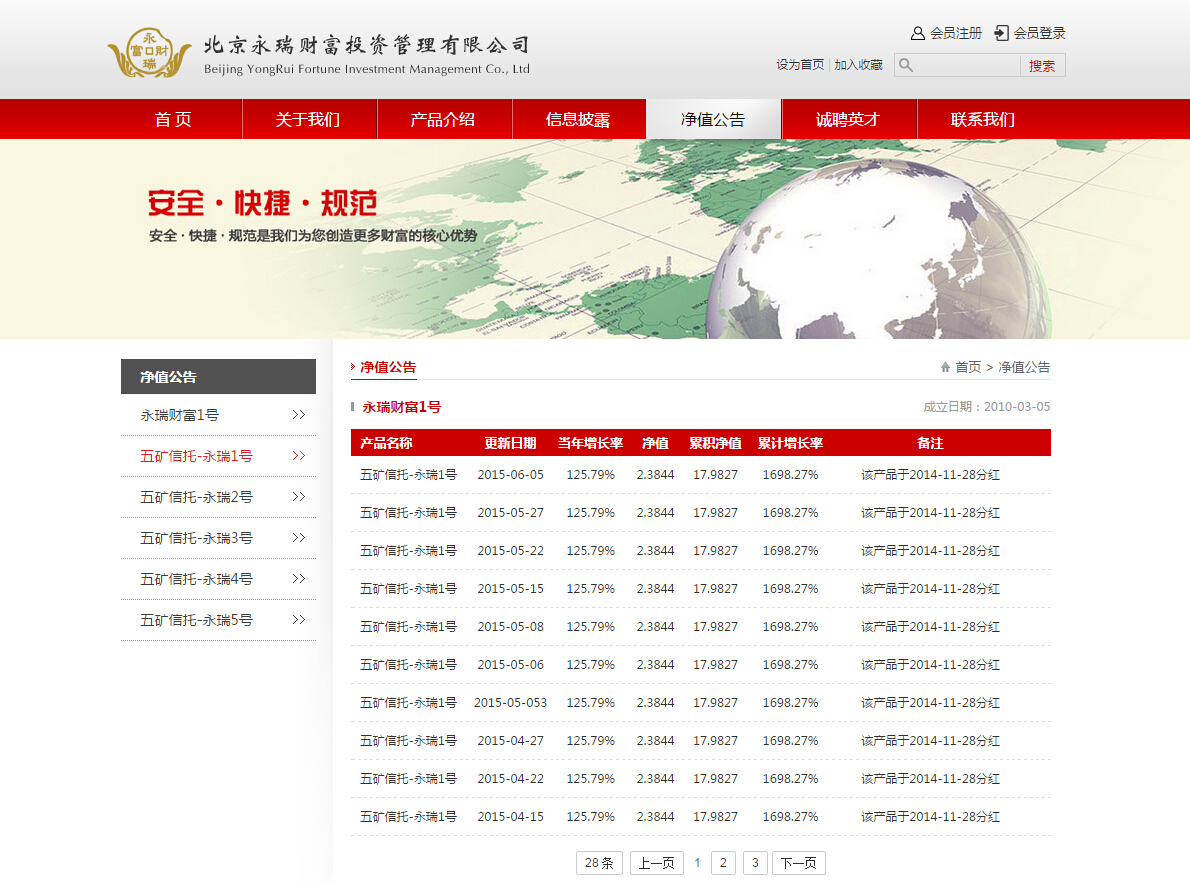 iRedFinance红色证券企业官方网站定制