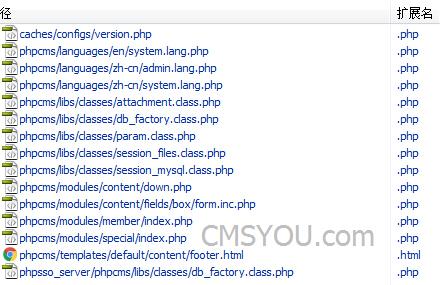Phpcms官方终于发布PHPCMS V9.6.1正式版及升级补丁